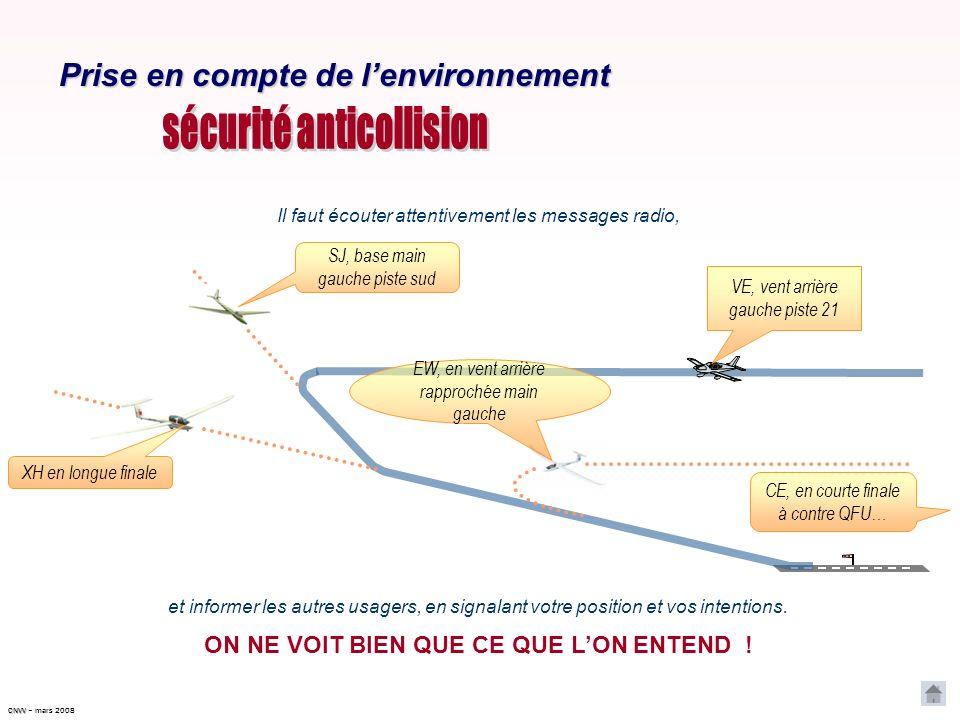 Prise en compte de lenvironnement CNVV CNVV – mars 2008 La majorité des abordages a lieu à proximité des aérodromes dans les circuits datterrissages :
