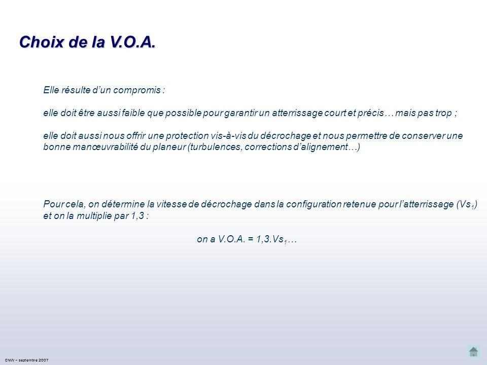 DÉTERMINATION DE LA V.O.A.