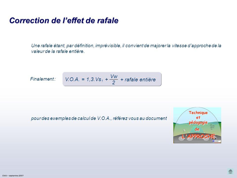Effet de rafale Définition : cest un brusque changement de force et/ou de direction du vent. Vw 090° / 15 à 25 kt rafale = 25 – 15 = 10 kt La composan