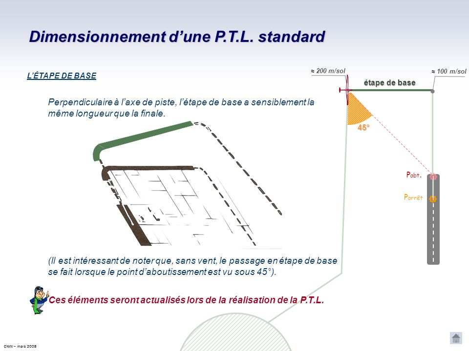 Dimensionnement dune P.T.L. standard P abt. P arrêt Elle doit être suffisamment longue pour permettre au pilote de déceler puis de corriger ses écarts