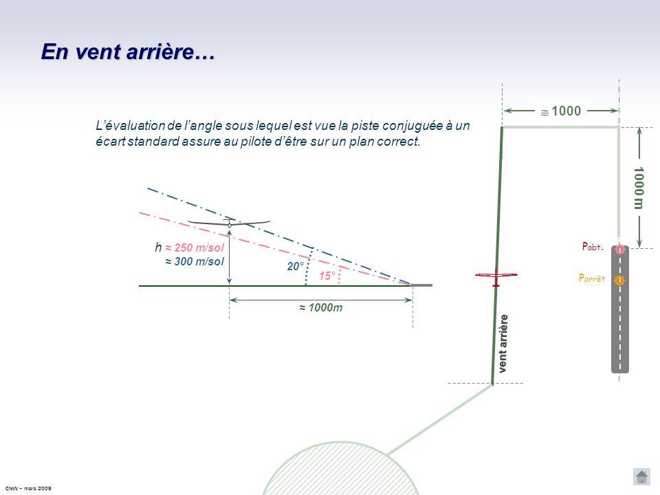 En vent arrière… CNVV CNVV – mars 2008 Le placement en début de vent arrière et linterception du plan latéral conditionne les dimensions de létape de