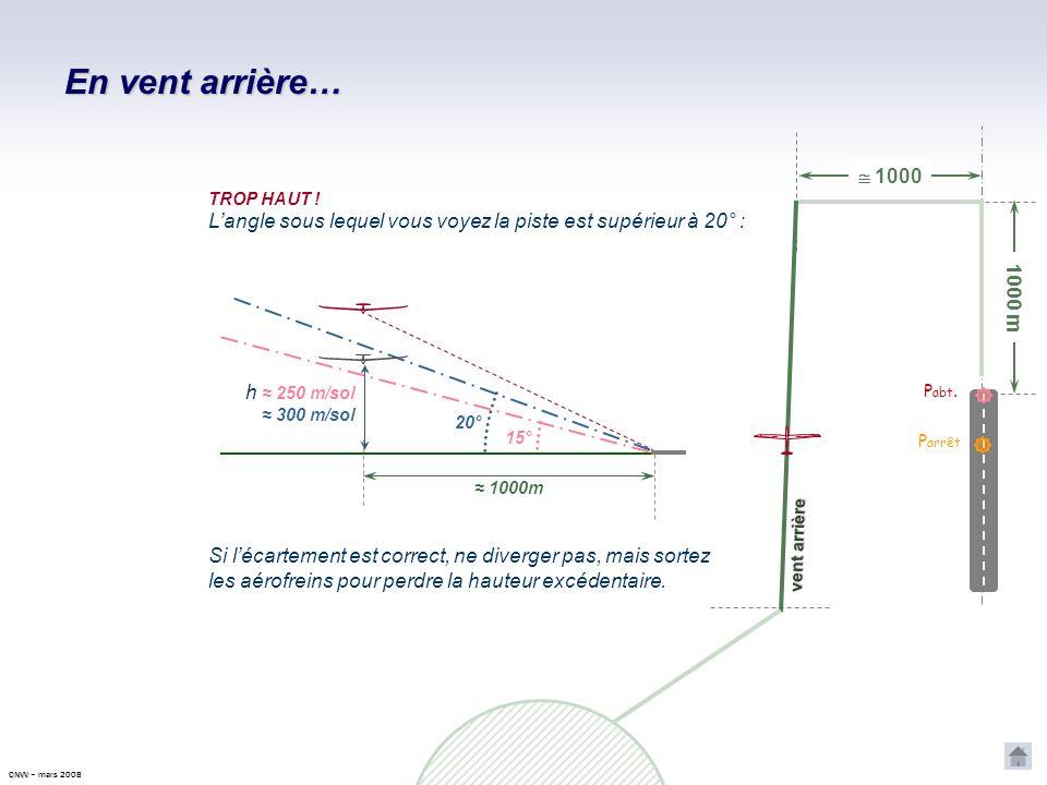 CNVV CNVV – mars 2008 Lévaluation de langle sous lequel est vue la piste conjuguée à un écart standard assure au pilote dêtre sur un plan correct. 100
