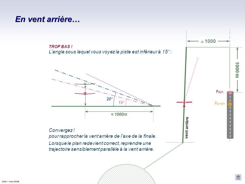 CNVV CNVV – mars 2008 TROP HAUT ! Langle sous lequel vous voyez la piste est supérieur à 20° : 1000 1000 m P abt. P arrêt 1000m h 250 m/sol 300 m/sol