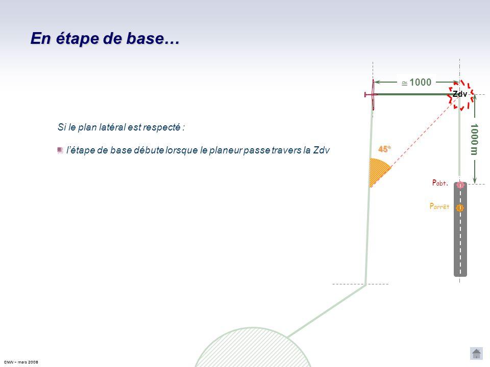 CNVV CNVV – mars 2008 Zone de dernier Virage… 1000 1000 m P abt. P arrêt 45° Si le plan latéral est respecté : Travers le point daboutissement, cherch