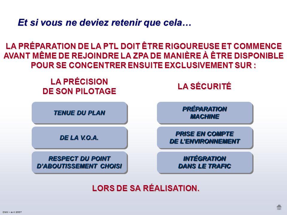 Finale CNVV CNVV – avril 2007 position par rapport à laxe rester dans le P.I.A. écart entre Pabt. réel et Pabt. recherché écart par rapport à la V.O.A