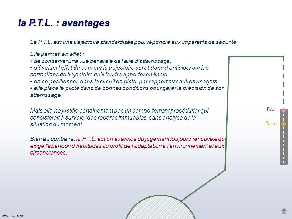 la P.T.L. : terminologie CNVV CNVV – avril 2007 Zone de perte daltitude (ZPA) Raccordement vent arrière Vent arrière Étape de base Finale La P.T.L. co
