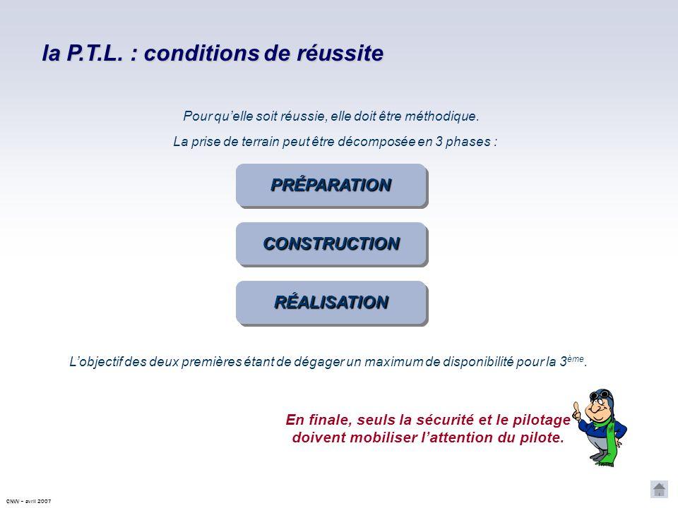 la P.T.L. : avantages CNVV CNVV – mars 2008 P abt. P arrêt La P.T.L. est une trajectoire standardisée pour répondre aux impératifs de sécurité. Elle p