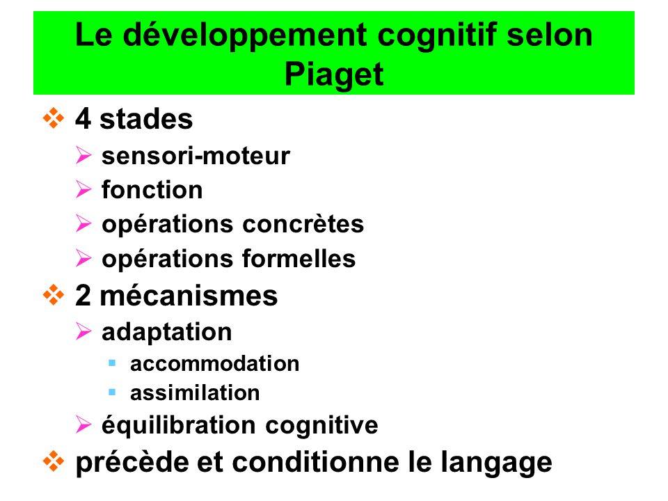Le développement cognitif selon Piaget 4 stades sensori-moteur fonction opérations concrètes opérations formelles 2 mécanismes adaptation accommodatio