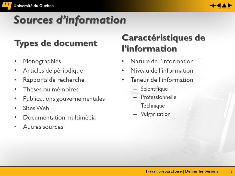 Sources dinformation Types de document Monographies Articles de périodique Rapports de recherche Thèses ou mémoires Publications gouvernementales Site