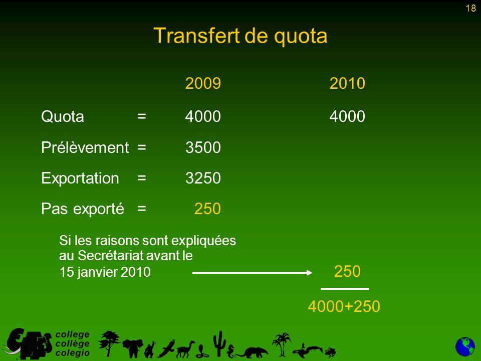 18 Transfert de quota 20092010 Quota=40004000 Prélèvement =3500 Exportation=3250 Pas exporté= 250 Si les raisons sont expliquées au Secrétariat avant le 15 janvier 2010 250 4000+250