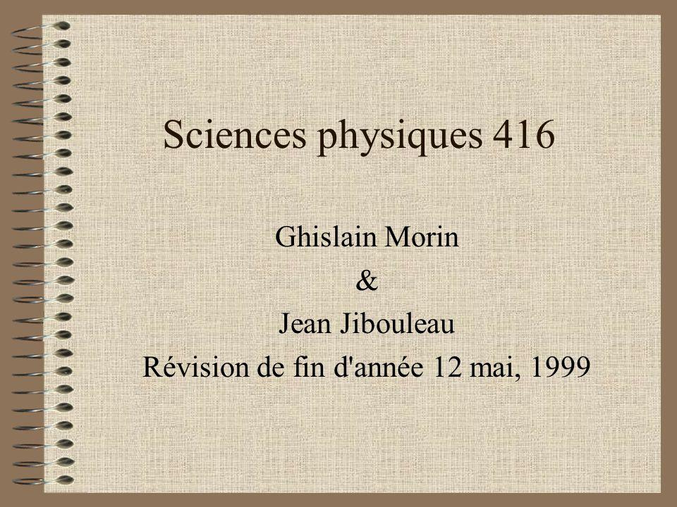 Sciences physiques 416 Ghislain Morin & Jean Jibouleau Révision de fin d année 12 mai, 1999