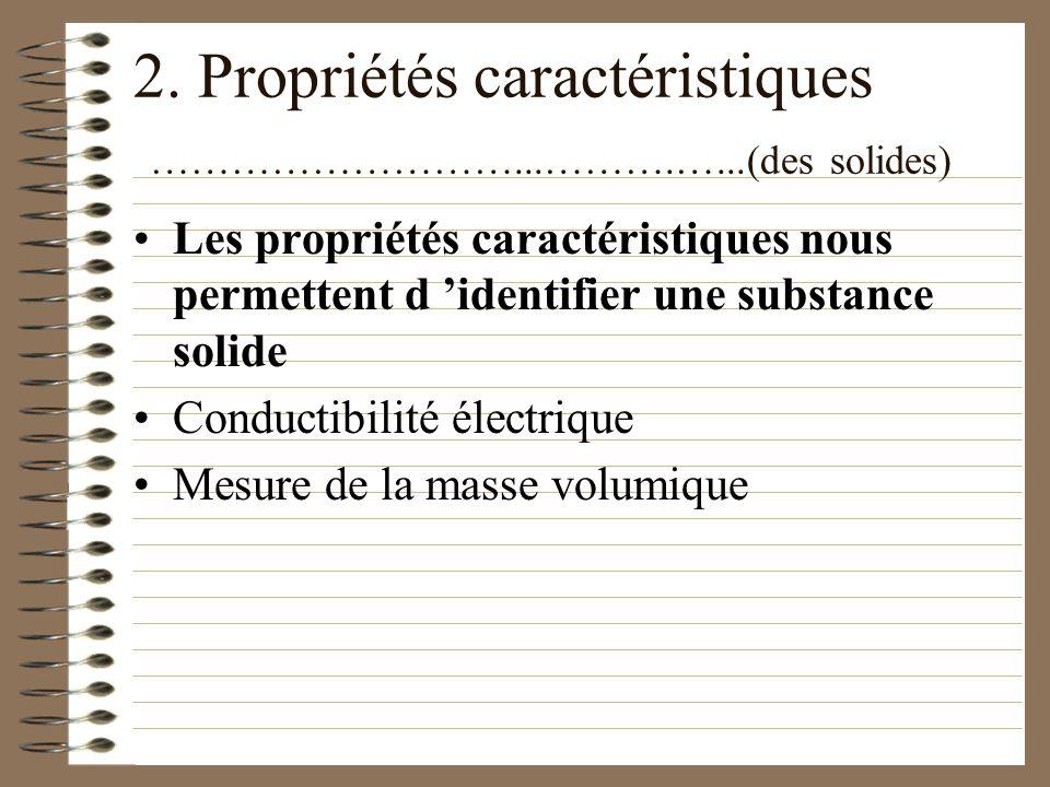 La masse volumique …………………………...……….…...(protocole) 1.