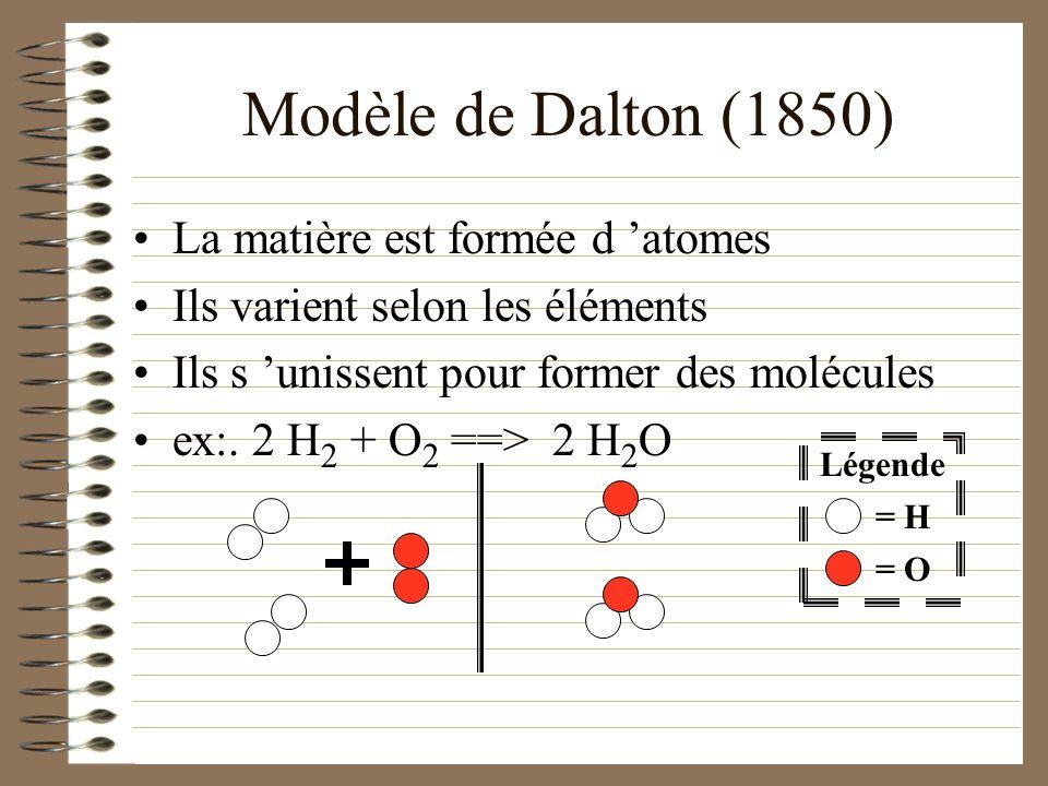 Aristote et Démocrite (400 av JC) D D émocrite La matière est d iscontinue Elle est formée de particules que je nomme: atomes Aristote La matière est uniforme Il ne peut pas y avoir de vide dans la matière