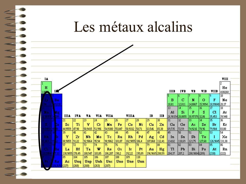 Les métaux et les non métaux (propriétés métalliques) Ils sont brillants Ils sont conducteurs Ils sont malléables Ils réagissent aux acides