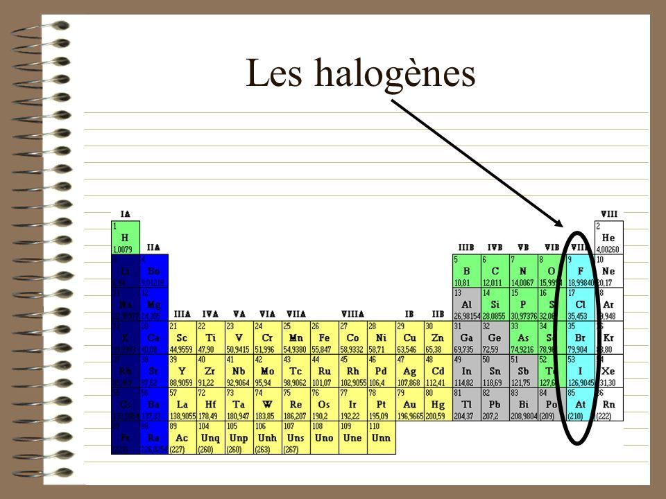 Les alcalino-terreux (propriétés) Ils sont plus durs que les métaux alcalins Ils sont moins réactifs