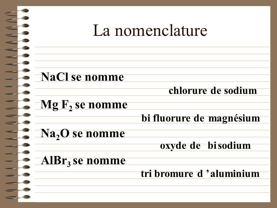 La structure atomique (suite) On peut aussi indiquer la configuration électronique de la façon suivante: O2)6) Dans ce cas on nindique pas la composition du noyau