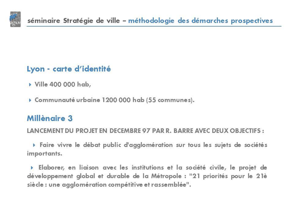 séminaire Stratégie de ville – méthodologie des démarches prospectives Lyon - carte didentité Ville 400 000 hab, Communauté urbaine 1200 000 hab (55 communes).