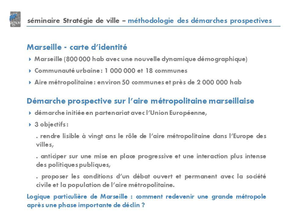 séminaire Stratégie de ville – méthodologie des démarches prospectives Marseille - carte didentité Marseille (800 000 hab avec une nouvelle dynamique démographique) Communauté urbaine : 1 000 000 et 18 communes Aire métropolitaine : environ 50 communes et près de 2 000 000 hab Démarche prospective sur laire métropolitaine marseillaise démarche initiée en partenariat avec lUnion Européenne, 3 objectifs :.