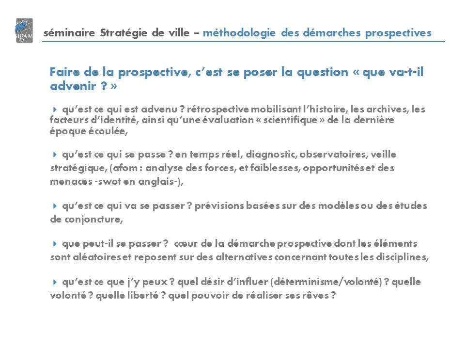 séminaire Stratégie de ville – méthodologie des démarches prospectives Faire de la prospective, cest se poser la question « que va-t-il advenir .
