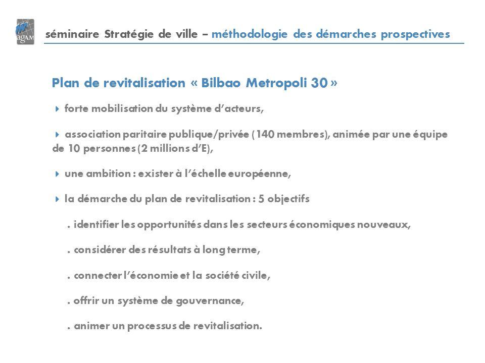séminaire Stratégie de ville – méthodologie des démarches prospectives Plan de revitalisation « Bilbao Metropoli 30 » forte mobilisation du système dacteurs, association paritaire publique/privée (140 membres), animée par une équipe de 10 personnes (2 millions dE), une ambition : exister à léchelle européenne, la démarche du plan de revitalisation : 5 objectifs.