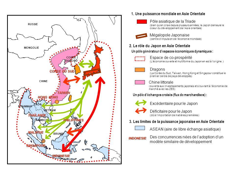 Pôle asiatique de la Triade (bien quen crise depuis plusieurs années, le Japon demeure le coeur du développement de lAsie orientale) 1. Une puissance