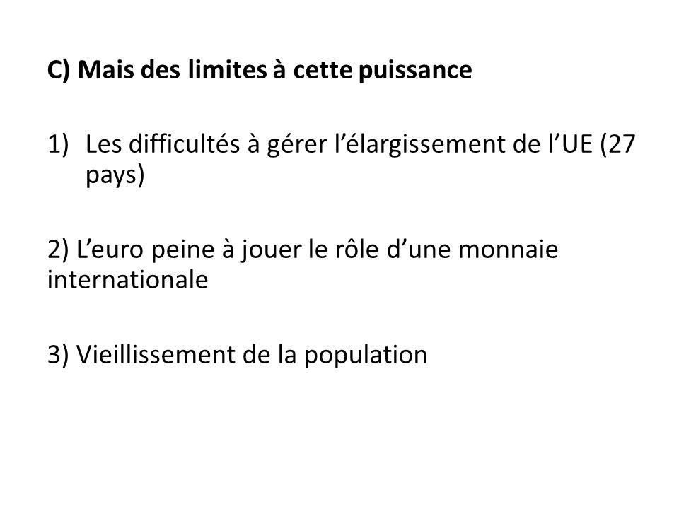 C) Mais des limites à cette puissance 1)Les difficultés à gérer lélargissement de lUE (27 pays) 2) Leuro peine à jouer le rôle dune monnaie internationale 3) Vieillissement de la population