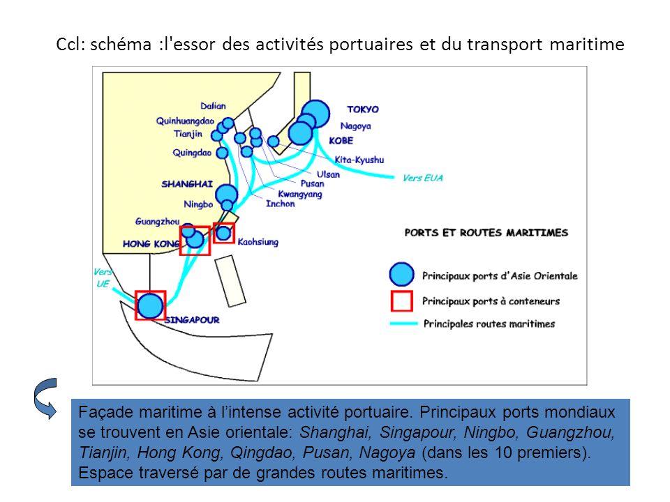 Ccl: schéma :l'essor des activités portuaires et du transport maritime Façade maritime à lintense activité portuaire. Principaux ports mondiaux se tro