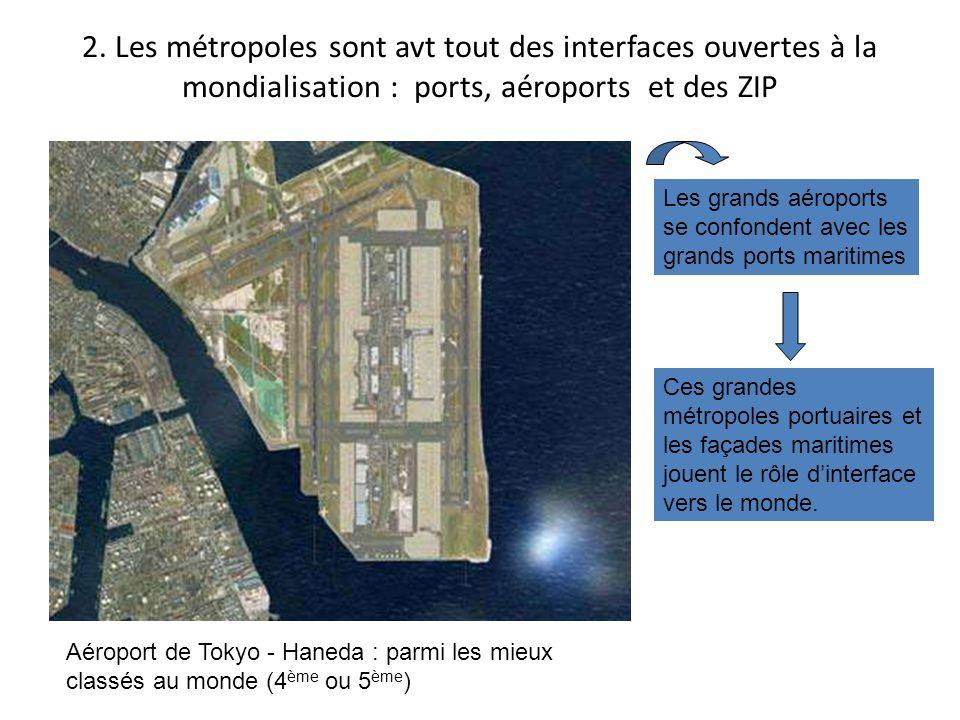 2. Les métropoles sont avt tout des interfaces ouvertes à la mondialisation : ports, aéroports et des ZIP Aéroport de Tokyo - Haneda : parmi les mieux