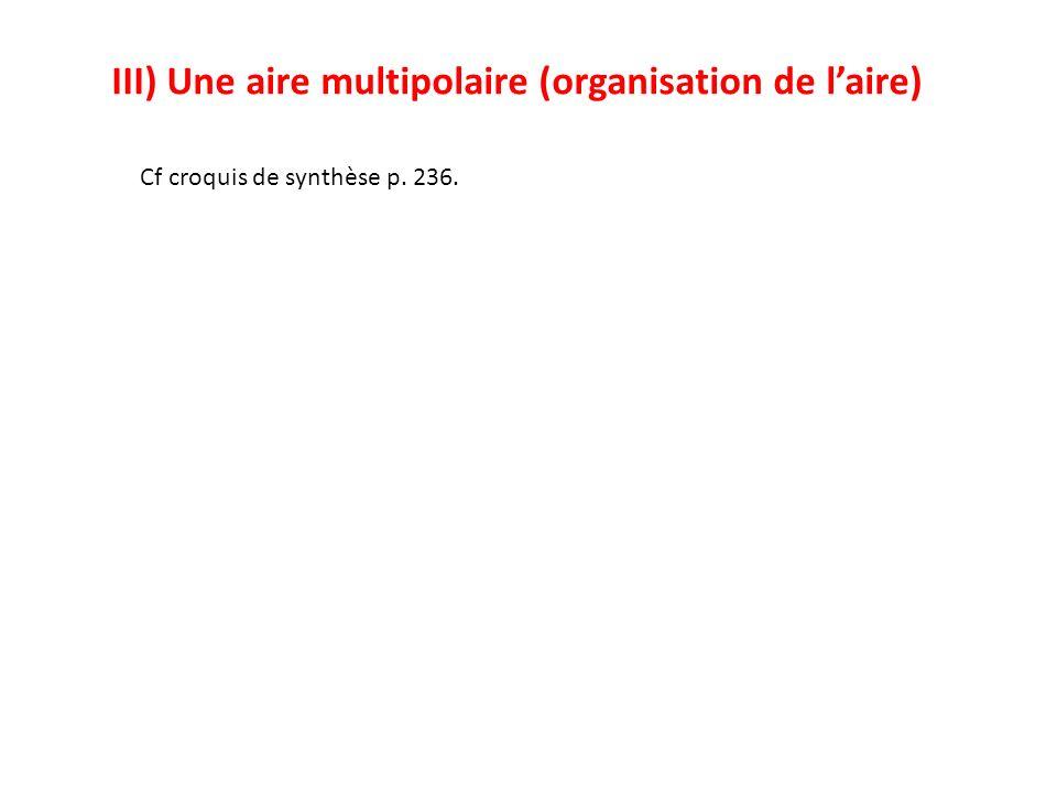 III) Une aire multipolaire (organisation de laire) Cf croquis de synthèse p. 236.