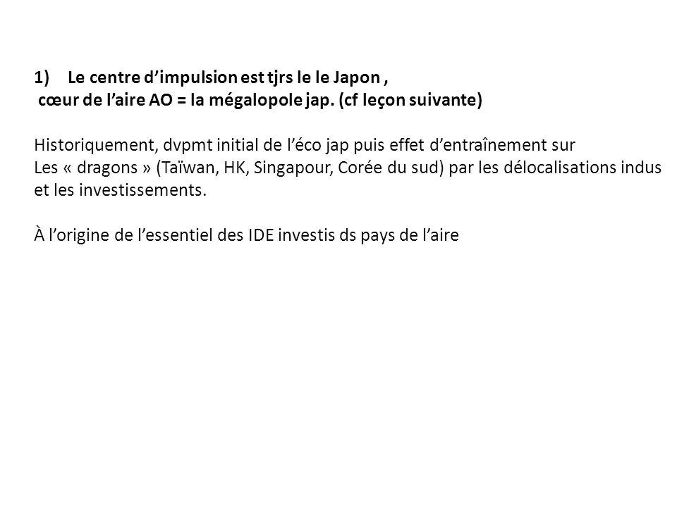 1)Le centre dimpulsion est tjrs le le Japon, cœur de laire AO = la mégalopole jap. (cf leçon suivante) Historiquement, dvpmt initial de léco jap puis