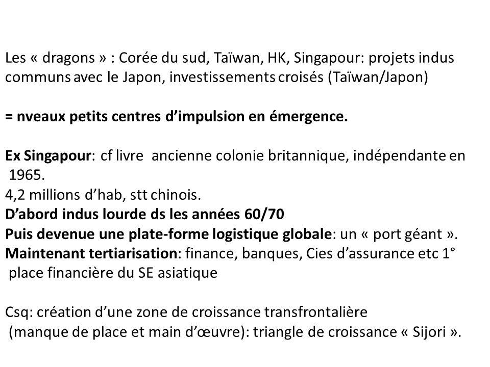 Les « dragons » : Corée du sud, Taïwan, HK, Singapour: projets indus communs avec le Japon, investissements croisés (Taïwan/Japon) = nveaux petits cen