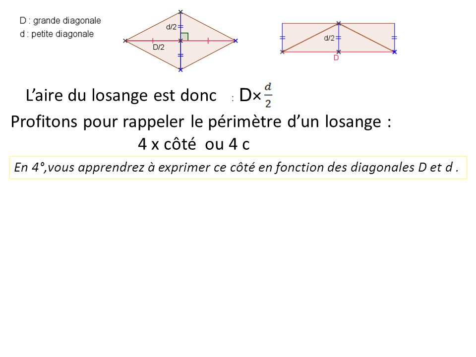 Laire du losange est donc : D× Profitons pour rappeler le périmètre dun losange : 4 x côté ou 4 c En 4°,vous apprendrez à exprimer ce côté en fonction