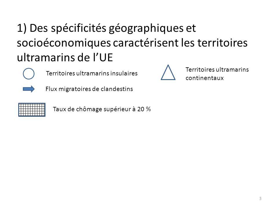 1) Des spécificités géographiques et socioéconomiques caractérisent les territoires ultramarins de lUE Territoires ultramarins insulaires Territoires