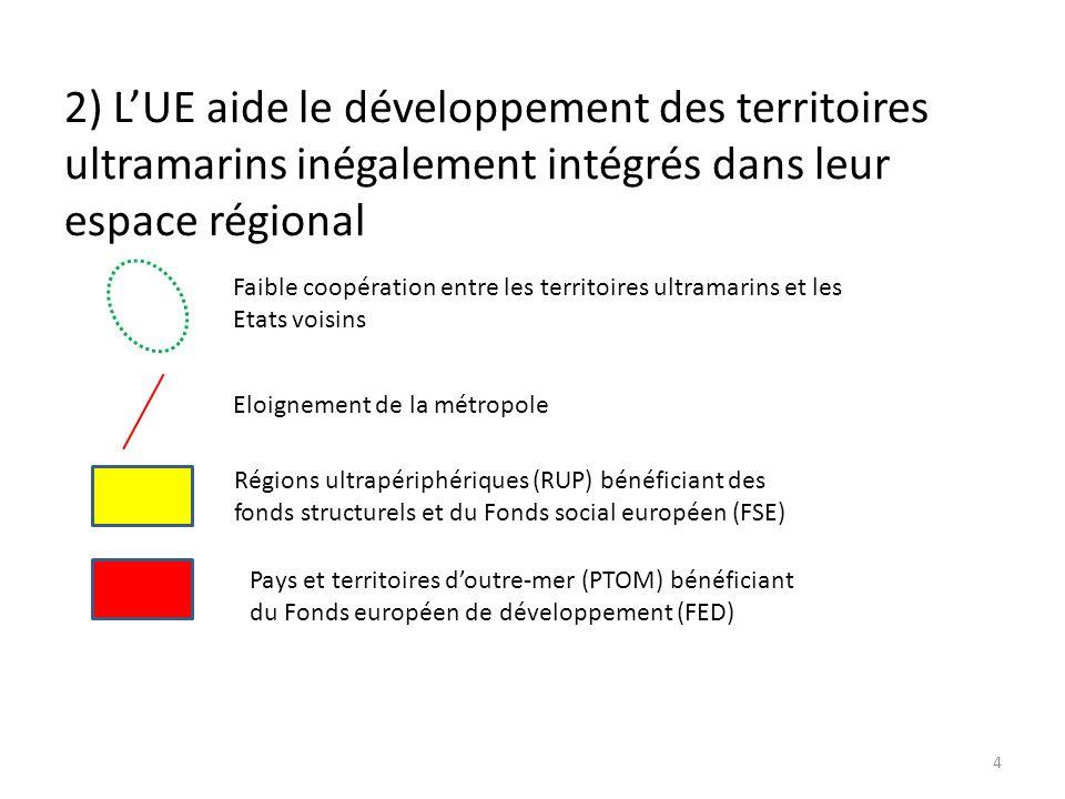 2) LUE aide le développement des territoires ultramarins inégalement intégrés dans leur espace régional Faible coopération entre les territoires ultra
