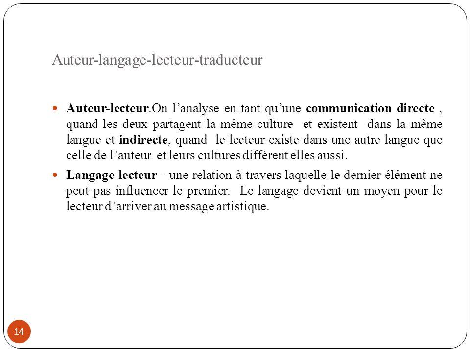 Auteur-langage-lecteur-traducteur 14 Auteur-lecteur.On lanalyse en tant quune communication directe, quand les deux partagent la même culture et existent dans la même langue et indirecte, quand le lecteur existe dans une autre langue que celle de lauteur et leurs cultures différent elles aussi.