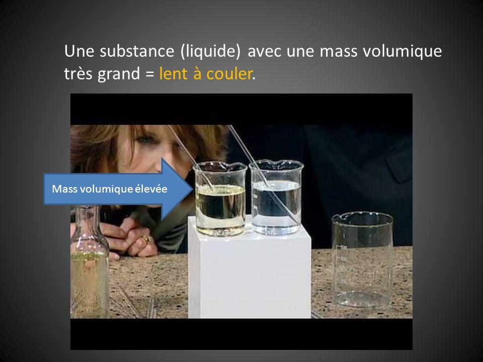 Une substance (liquide) avec une mass volumique très grand = lent à couler. Mass volumique élevée