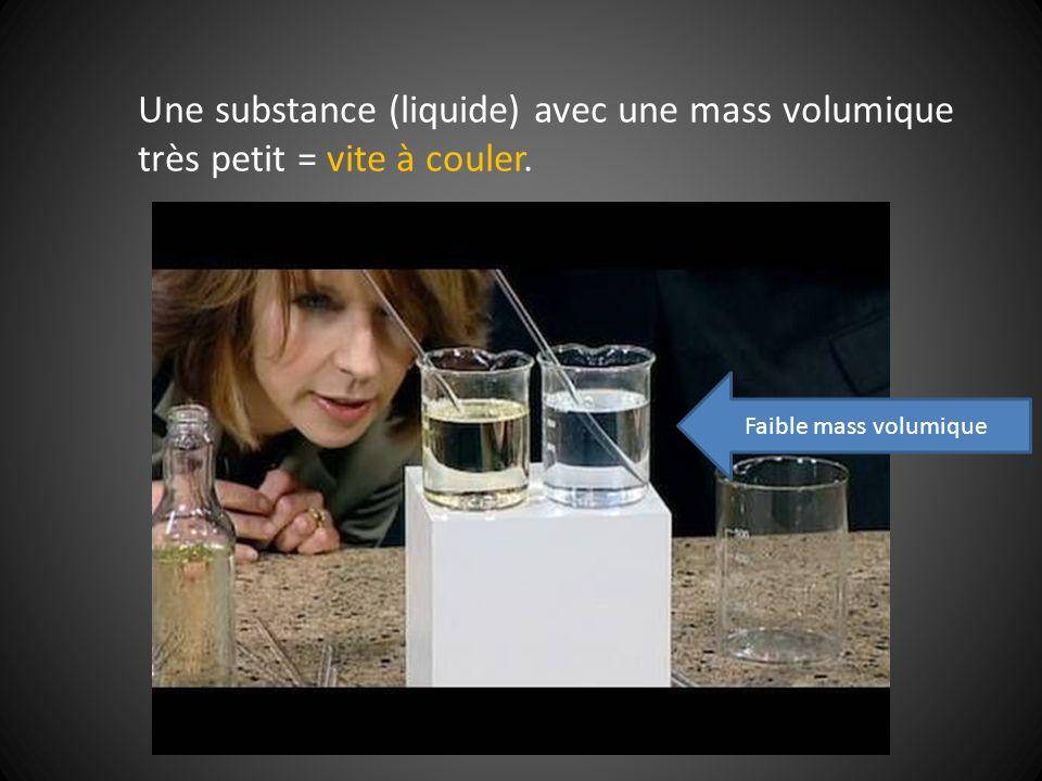 Une substance (liquide) avec une mass volumique très petit = vite à couler. Faible mass volumique
