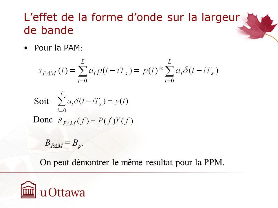 Leffet de la forme donde sur la largeur de bande Pour la PAM : Soit Donc B PAM = B p. On peut démontrer le même resultat pour la PPM.