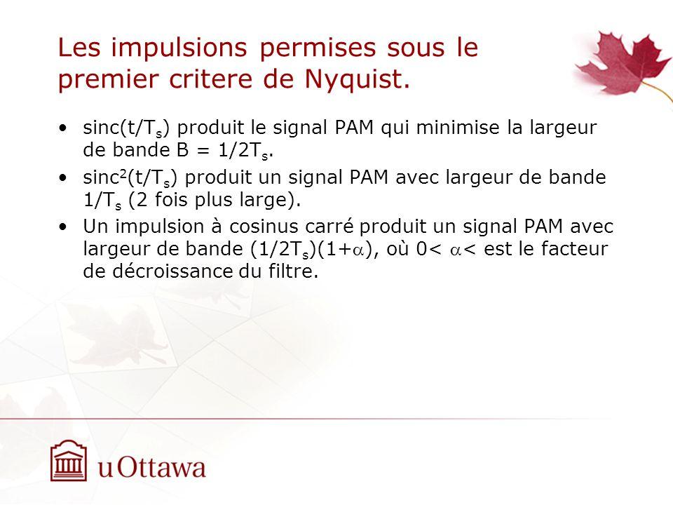 Les impulsions permises sous le premier critere de Nyquist. sinc(t/T s ) produit le signal PAM qui minimise la largeur de bande B = 1/2T s. sinc 2 (t/
