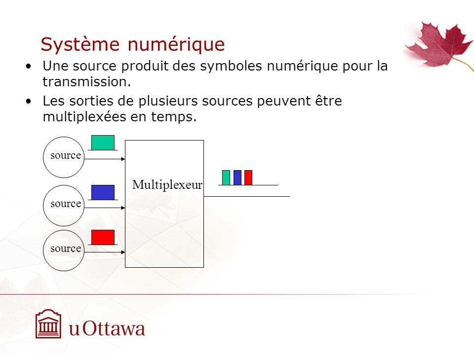Système numérique Une source produit des symboles numérique pour la transmission. Les sorties de plusieurs sources peuvent être multiplexées en temps.