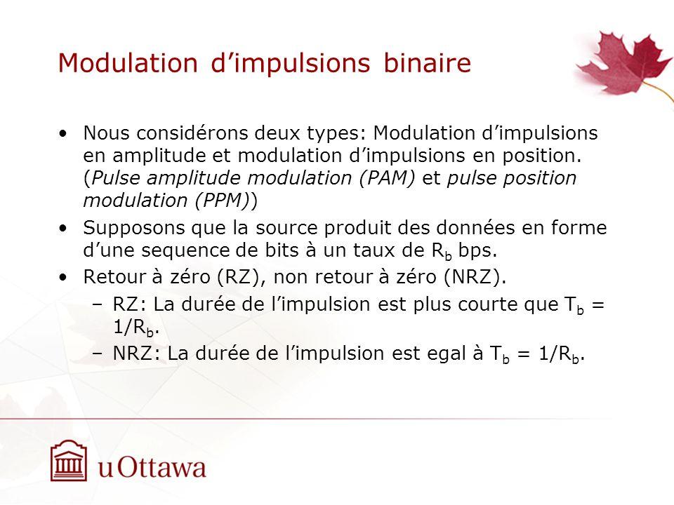 Modulation dimpulsions binaire Nous considérons deux types: Modulation dimpulsions en amplitude et modulation dimpulsions en position. (Pulse amplitud