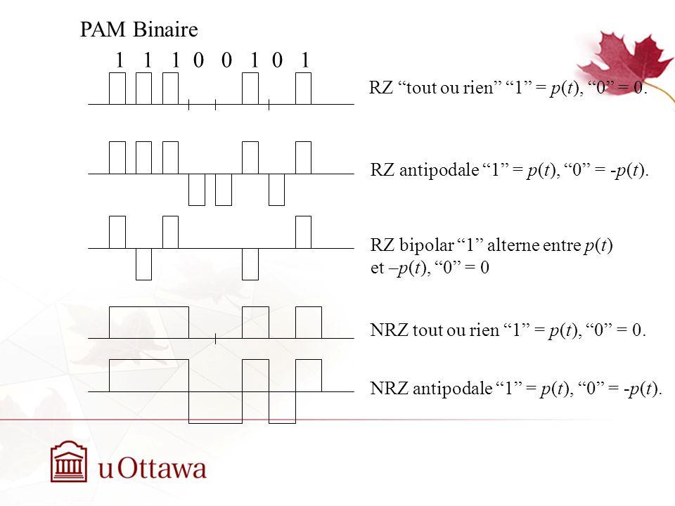 1 1 1 0 0 1 0 1 RZ tout ou rien 1 = p(t), 0 = 0. RZ antipodale 1 = p(t), 0 = -p(t). RZ bipolar 1 alterne entre p(t) et –p(t), 0 = 0 NRZ tout ou rien 1