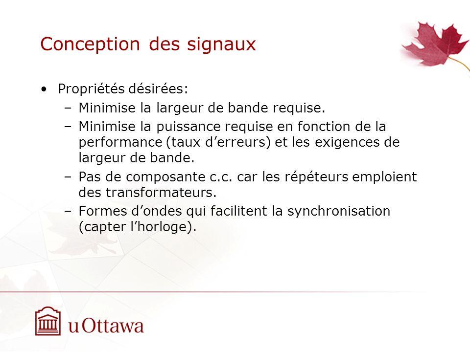 Conception des signaux Propriétés désirées: –Minimise la largeur de bande requise. –Minimise la puissance requise en fonction de la performance (taux