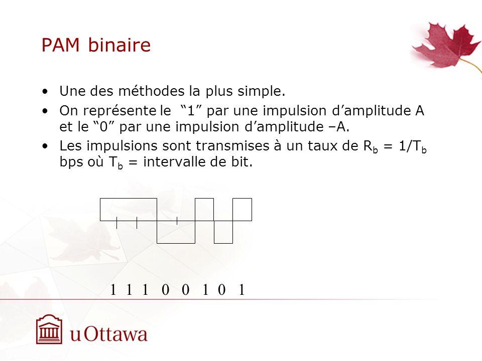 Modulation dimpulsions en position (PPM) Le 1 est représenté par une impulsion damplitude A dans la première moitié de lintervalle –s 1 (t) = A 0<t<T b /2, 0 autrement Le 0 est représenté par une impulsion damplitude A dans la deuxième moitié de lintervalle.