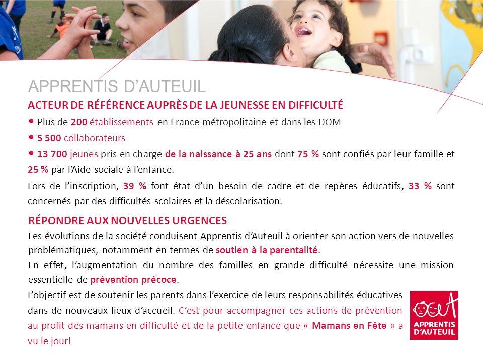 APPRENTIS DAUTEUIL ACTEUR DE RÉFÉRENCE AUPRÈS DE LA JEUNESSE EN DIFFICULTÉ Plus de 200 établissements en France métropolitaine et dans les DOM 5 500 c