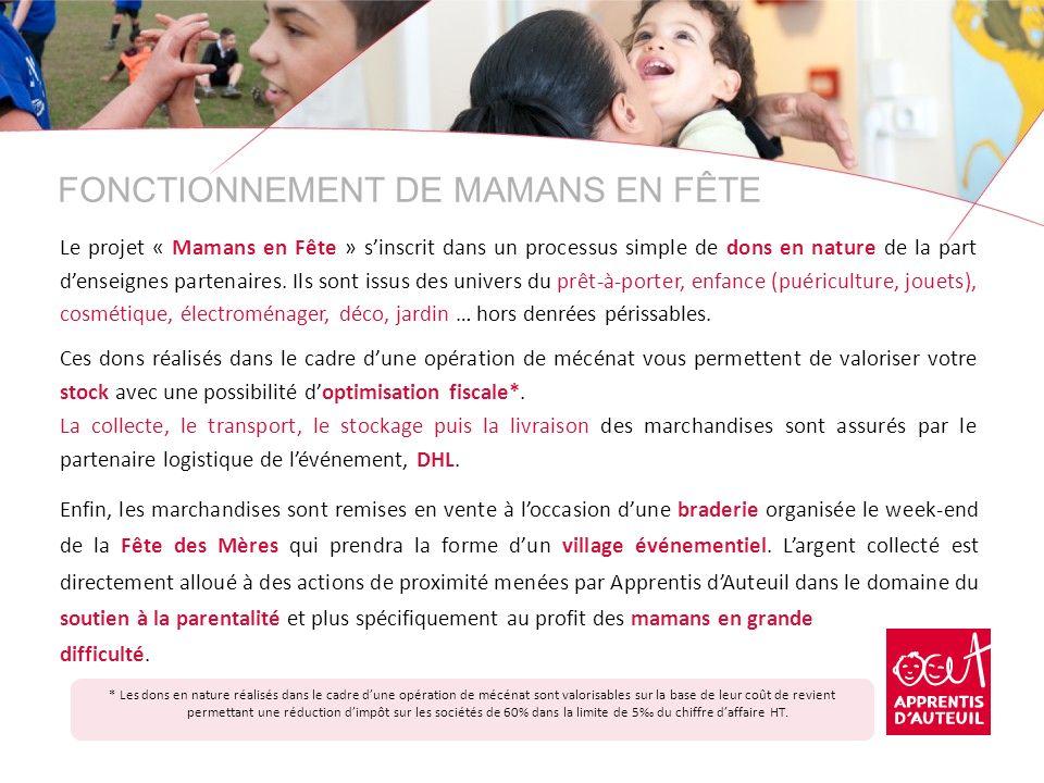 FONCTIONNEMENT DE MAMANS EN FÊTE Le projet « Mamans en Fête » sinscrit dans un processus simple de dons en nature de la part denseignes partenaires. I