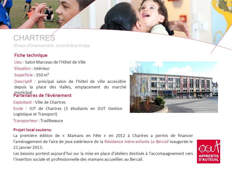 CHARTRES Niveau davancement : accord de principe Fiche technique Lieu : Salon Marceau de lHôtel de Ville Situation : intérieur Superficie : 350 m² Des
