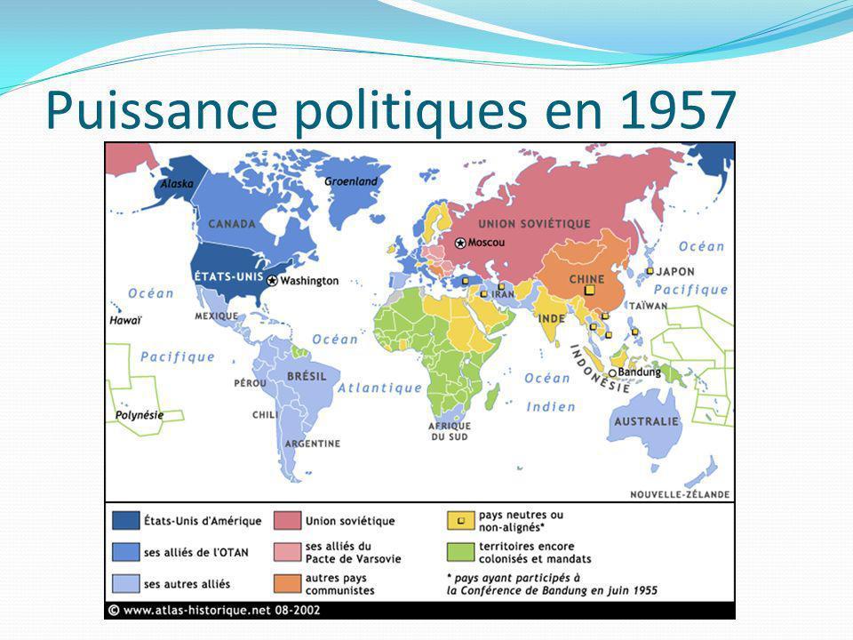 Puissance politiques en 1957