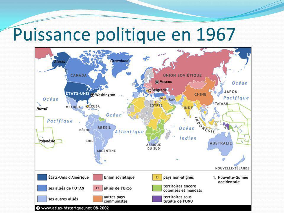 Puissance politique en 1967