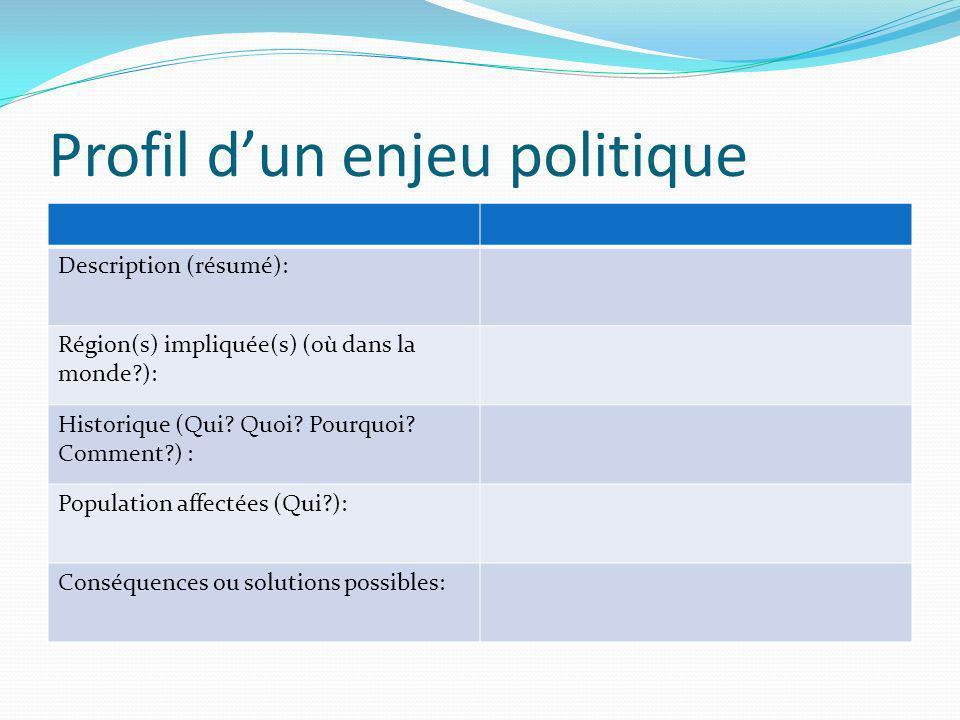 Profil dun enjeu politique Description (résumé): Région(s) impliquée(s) (où dans la monde?): Historique (Qui? Quoi? Pourquoi? Comment?) : Population a